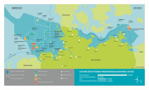 Übersicht Offshore Windparks Stand Januar 2017