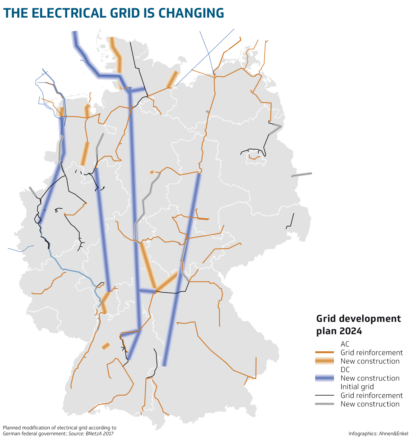 Media Library German Offshore Wind Energy Foundation Electrical Grid Plan Graphic On The Changing