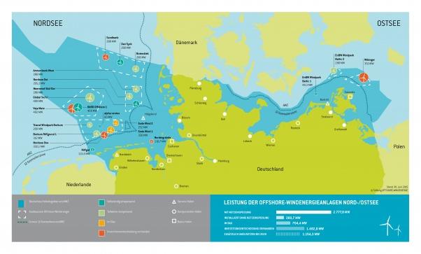 Übersicht Offshore Windparks Stand Juni 2015